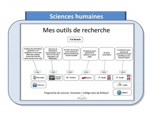 Promo_mes_outils_sciences_humaines