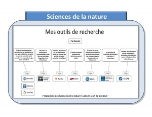 Promo_mes_outils_sciences_nature